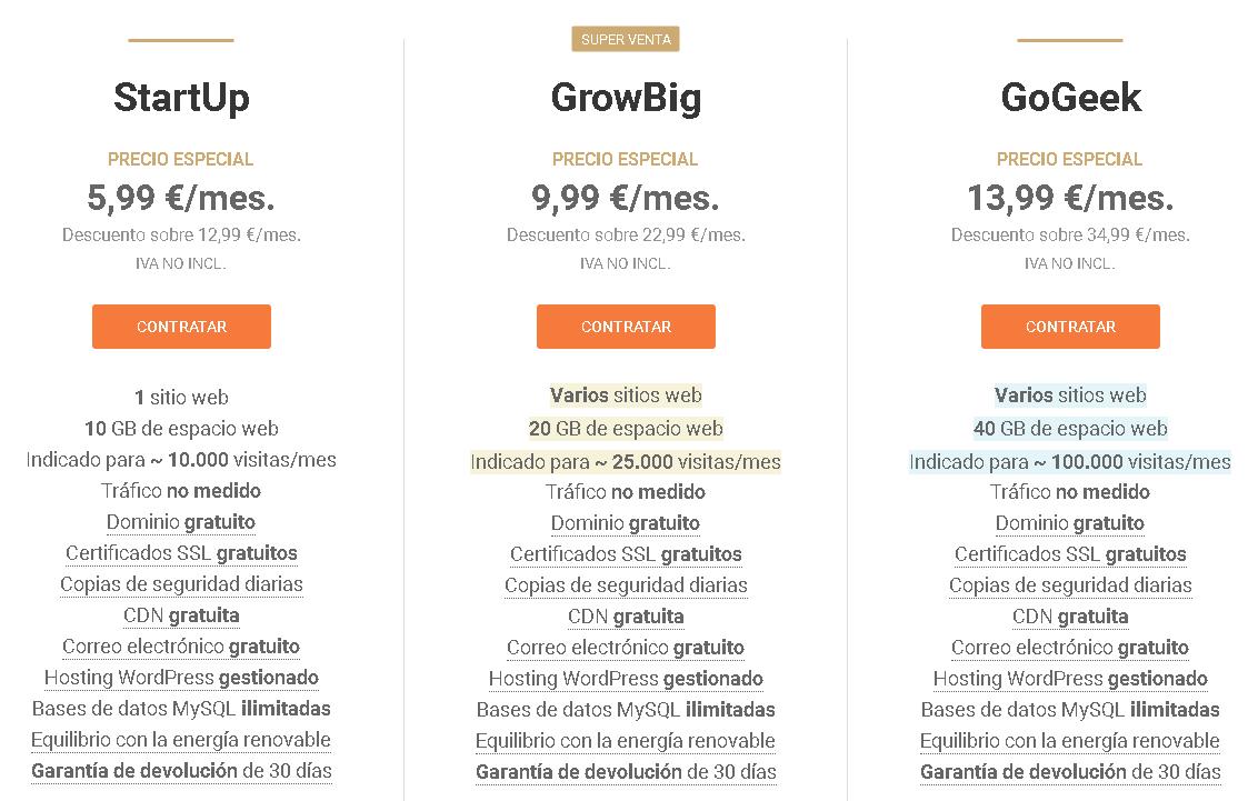 Planes y precios Siteground